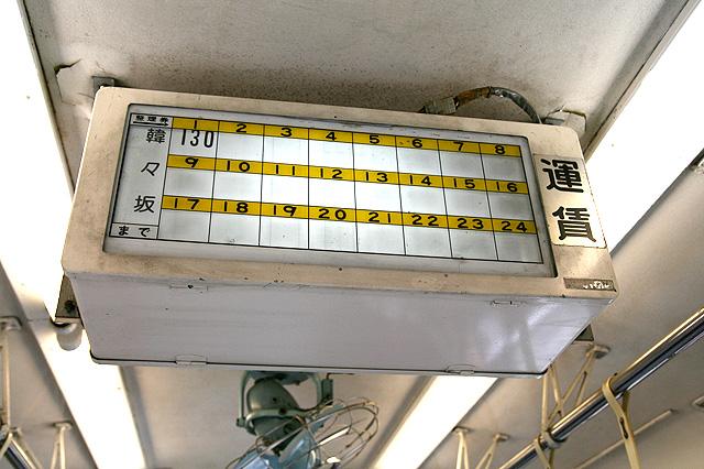 熊本電鉄5000形 幕式運賃表